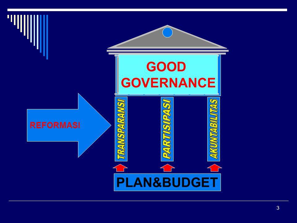 3 GOOD GOVERNANCE PLAN&BUDGET REFORMASI