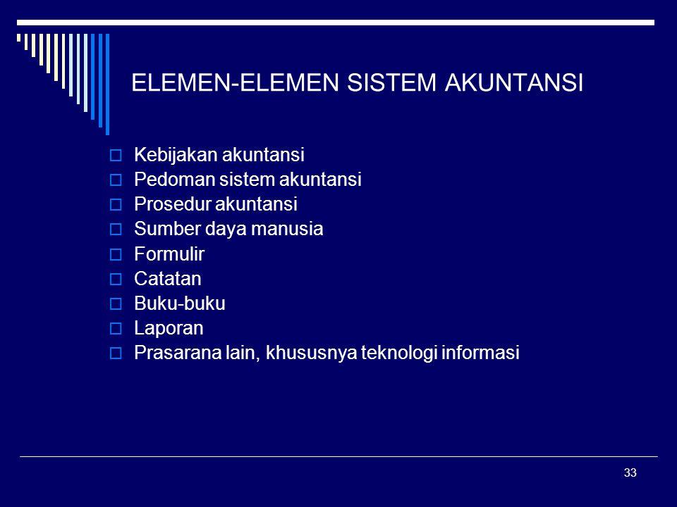 33 ELEMEN-ELEMEN SISTEM AKUNTANSI  Kebijakan akuntansi  Pedoman sistem akuntansi  Prosedur akuntansi  Sumber daya manusia  Formulir  Catatan  Buku-buku  Laporan  Prasarana lain, khususnya teknologi informasi