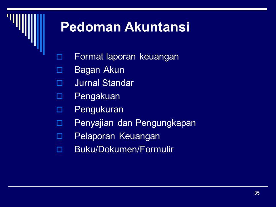 35 Pedoman Akuntansi  Format laporan keuangan  Bagan Akun  Jurnal Standar  Pengakuan  Pengukuran  Penyajian dan Pengungkapan  Pelaporan Keuangan  Buku/Dokumen/Formulir