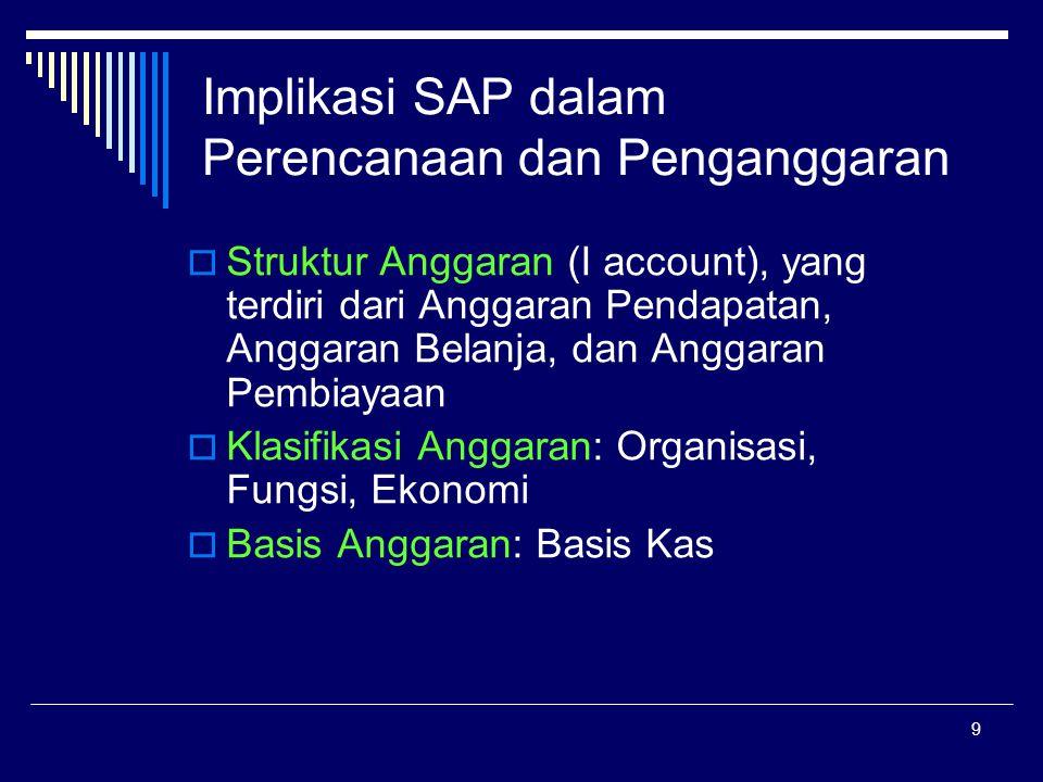 9 Implikasi SAP dalam Perencanaan dan Penganggaran  Struktur Anggaran (I account), yang terdiri dari Anggaran Pendapatan, Anggaran Belanja, dan Anggaran Pembiayaan  Klasifikasi Anggaran: Organisasi, Fungsi, Ekonomi  Basis Anggaran: Basis Kas