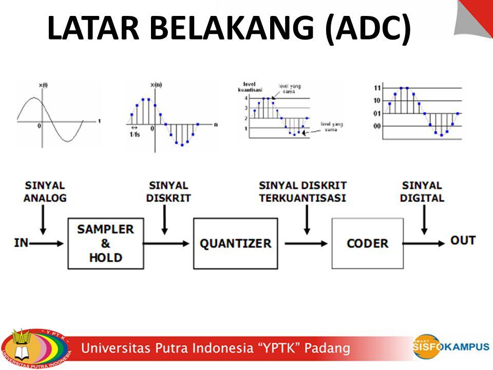 LATAR BELAKANG (ADC)