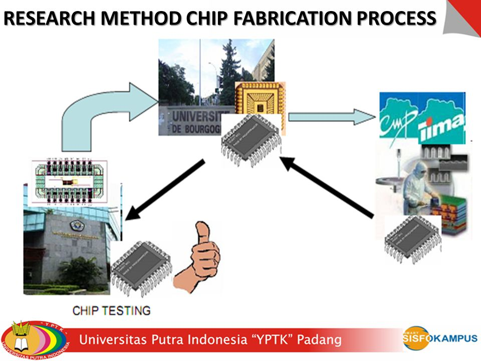 RESEARCH METHOD CHIP FABRICATION PROCESS