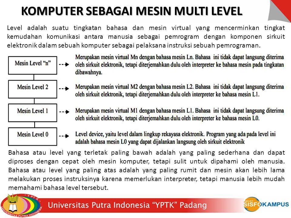 KOMPUTER SEBAGAI MESIN MULTI LEVEL Level adalah suatu tingkatan bahasa dan mesin virtual yang mencerminkan tingkat kemudahan komunikasi antara manusia
