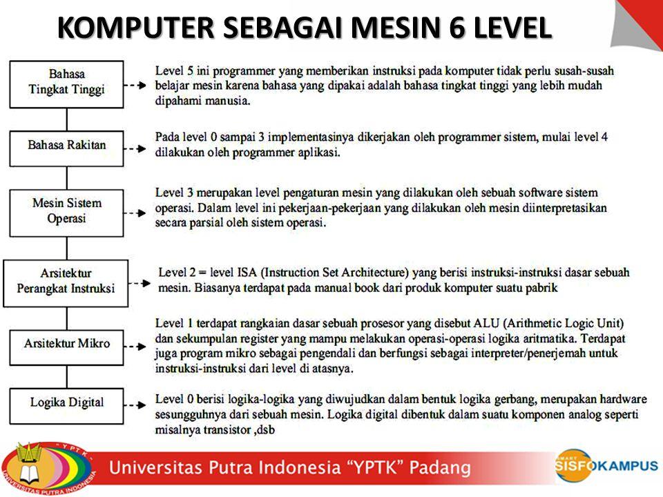 Pada level 1 – 3 merupakan bahasa mesin bersifat numerik.