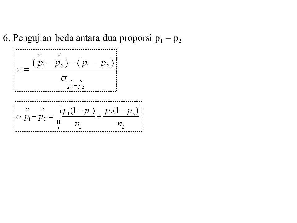 6. Pengujian beda antara dua proporsi p 1 – p 2