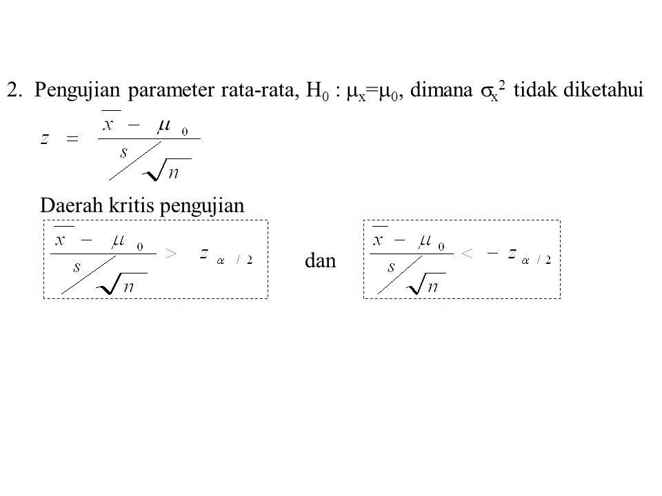 2. Pengujian parameter rata-rata, H 0 :  x =  0, dimana  x 2 tidak diketahui Daerah kritis pengujian dan