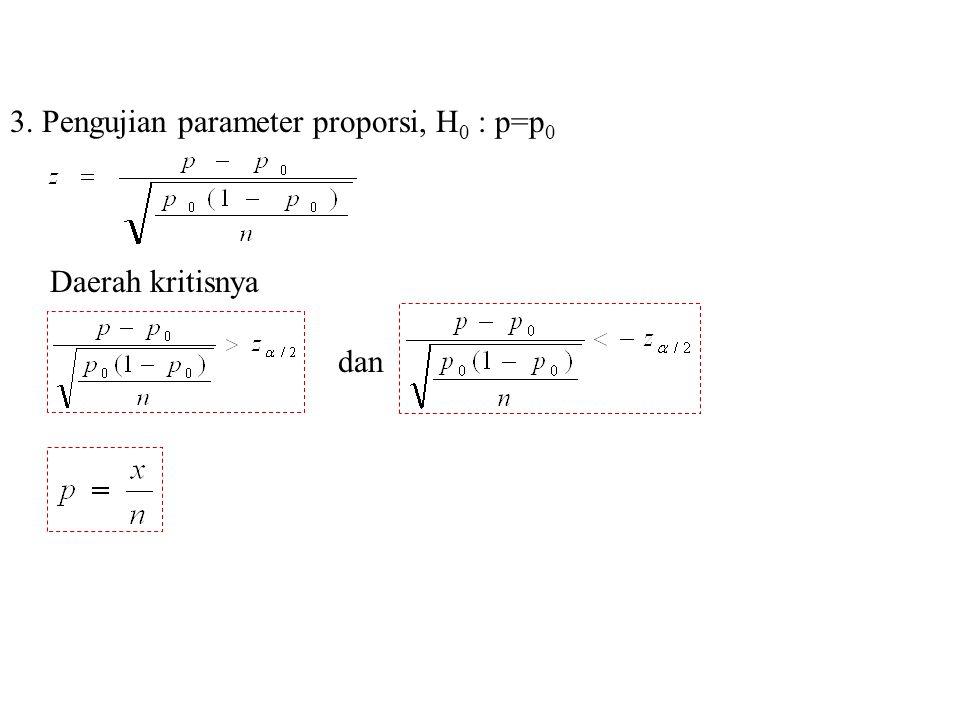3. Pengujian parameter proporsi, H 0 : p=p 0 Daerah kritisnya dan