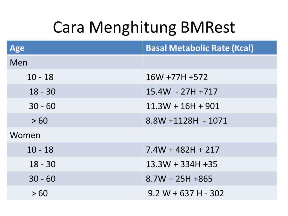 Cara Menghitung BMRest AgeBasal Metabolic Rate (Kcal) Men 10 - 1816W +77H +572 18 - 3015.4W - 27H +717 30 - 6011.3W + 16H + 901 > 608.8W +1128H - 1071