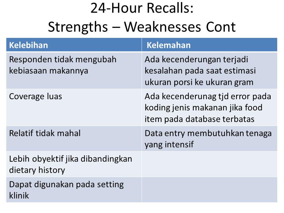 24-Hour Recalls: Strengths – Weaknesses Cont Kelebihan Kelemahan Responden tidak mengubah kebiasaan makannya Ada kecenderungan terjadi kesalahan pada