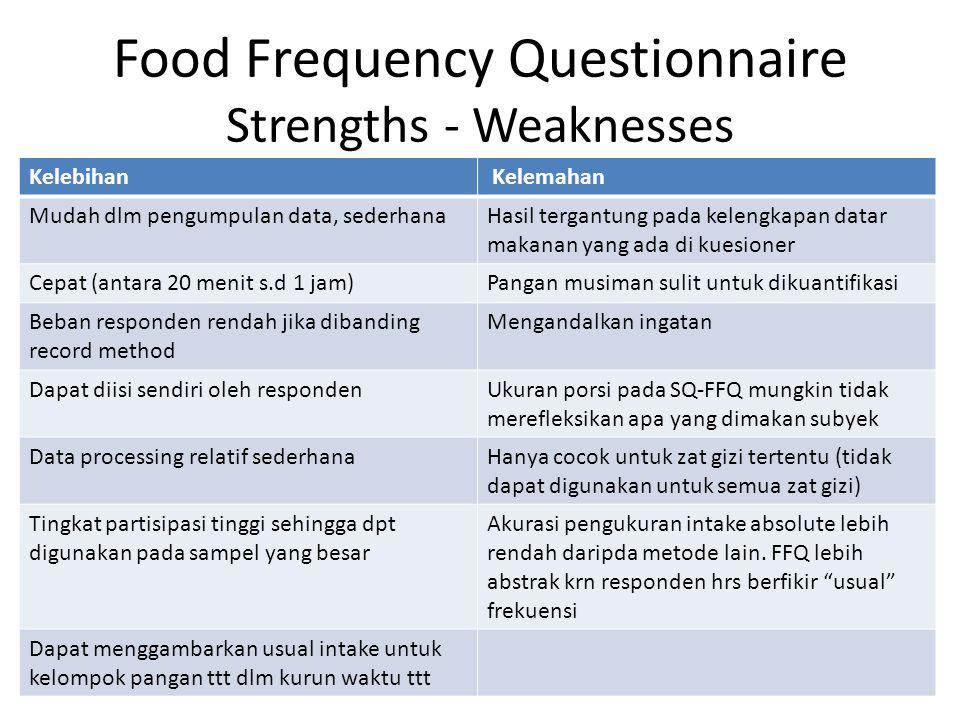 Food Frequency Questionnaire Strengths - Weaknesses Kelebihan Kelemahan Mudah dlm pengumpulan data, sederhanaHasil tergantung pada kelengkapan datar m