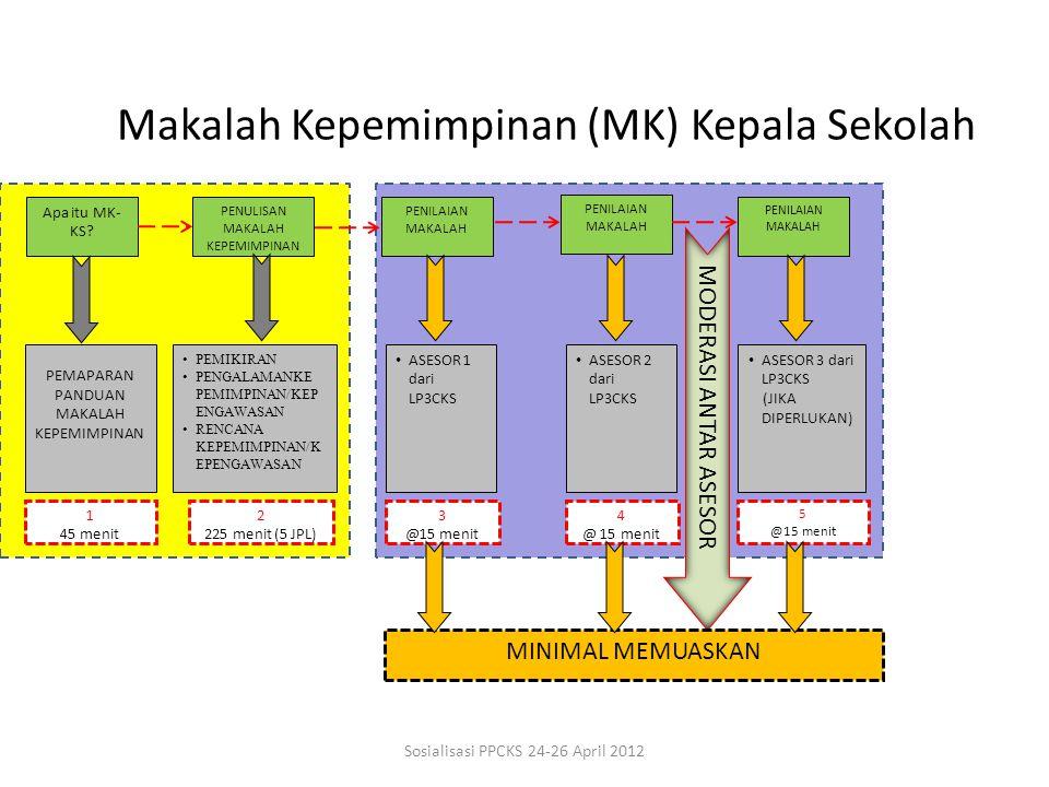 Makalah Kepemimpinan (MK) Kepala Sekolah Apa itu MK- KS? PENULISAN MAKALAH KEPEMIMPINAN PENILAIAN MAKALAH PEMAPARAN PANDUAN MAKALAH KEPEMIMPINAN PEMIK