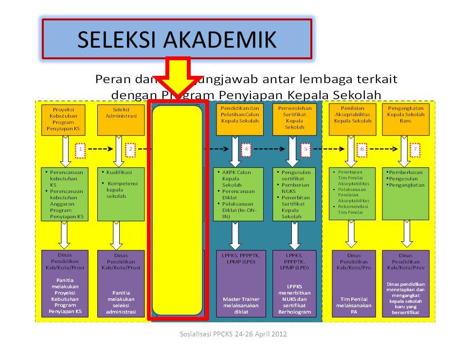 SELEKSI AKADEMIK Sosialisasi PPCKS 24-26 April 2012