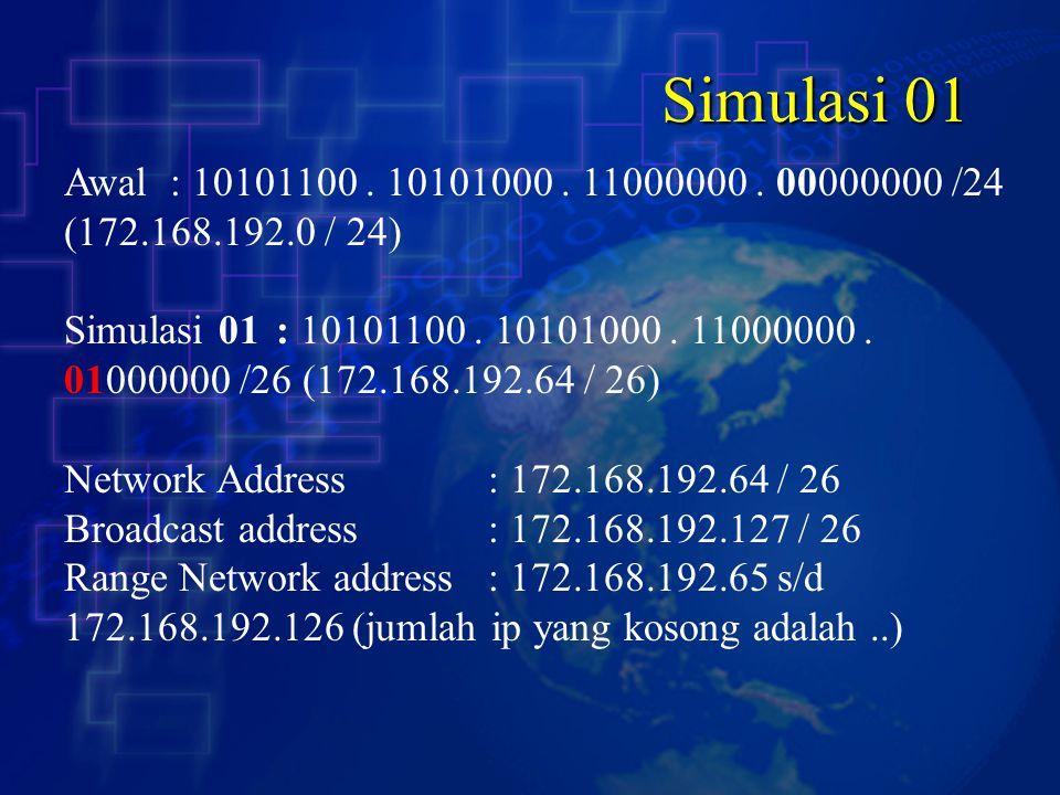 Simulasi 01 Awal: 10101100.10101000. 11000000.