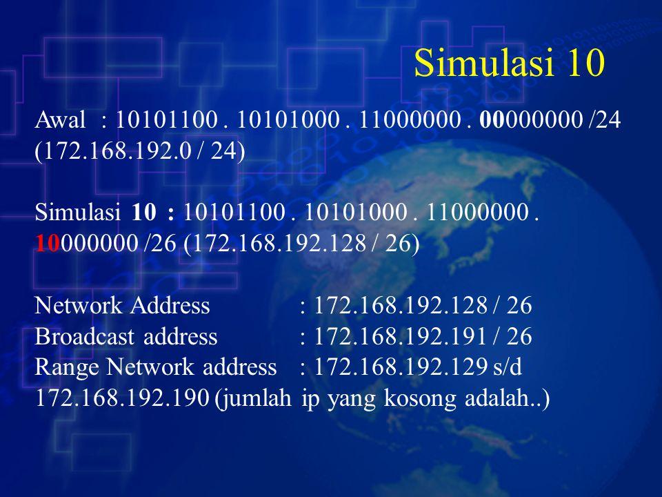 Simulasi 10 Awal: 10101100.10101000. 11000000.