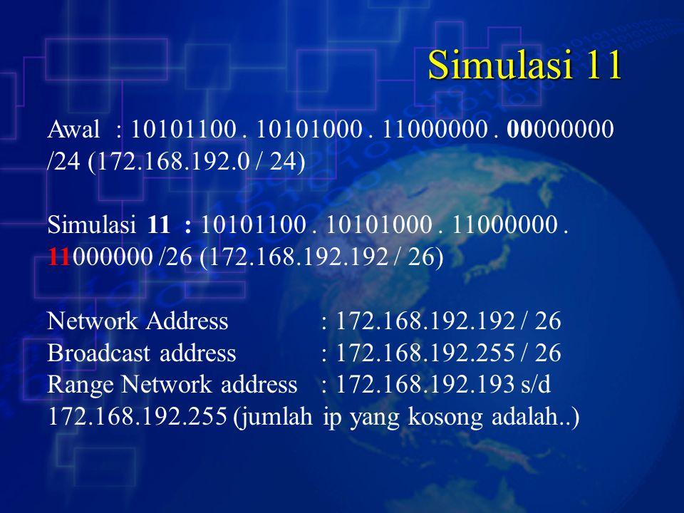 Simulasi 11 Awal: 10101100.10101000. 11000000.