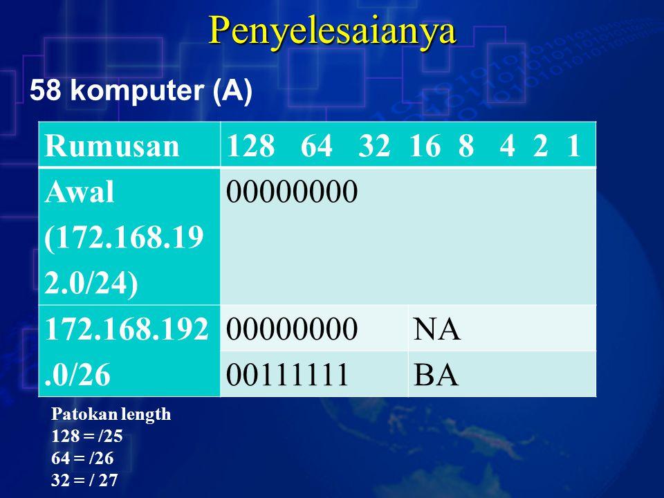 Penyelesaianya Rumusan128 64 32 16 8 4 2 1 Awal (172.168.19 2.0/24) 00000000 172.168.192.0/26 00000000NA 00111111BA 58 komputer (A) Patokan length 128 = /25 64 = /26 32 = / 27