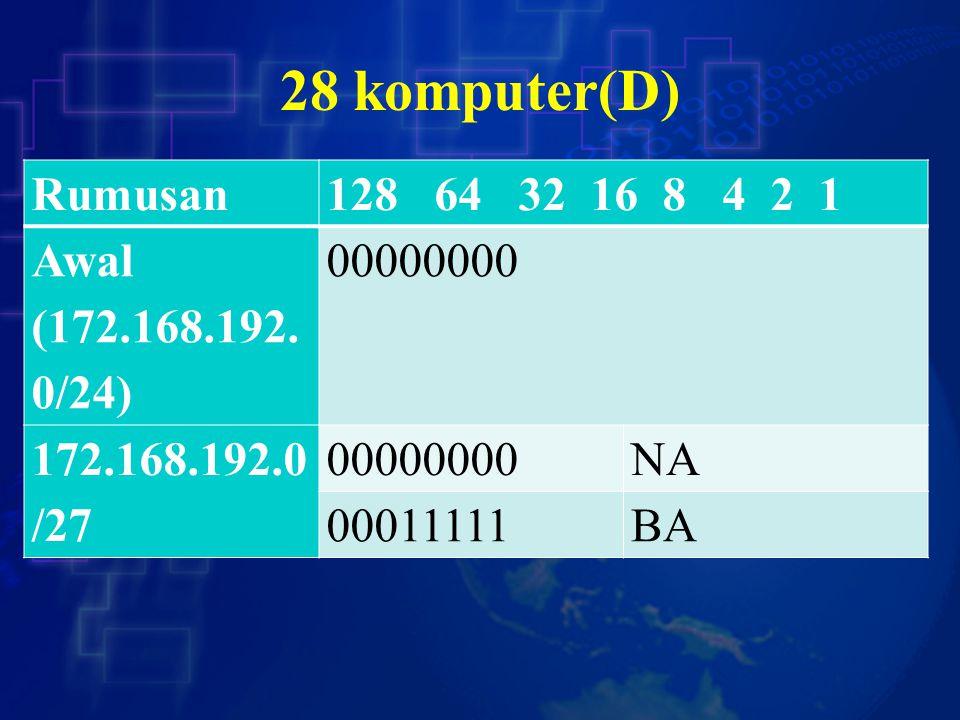 28 komputer(D) Rumusan128 64 32 16 8 4 2 1 Awal (172.168.192.