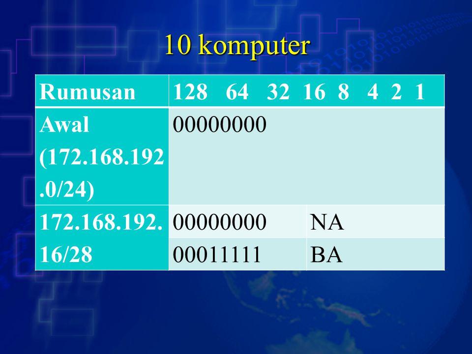 10 komputer Rumusan128 64 32 16 8 4 2 1 Awal (172.168.192.0/24) 00000000 172.168.192.