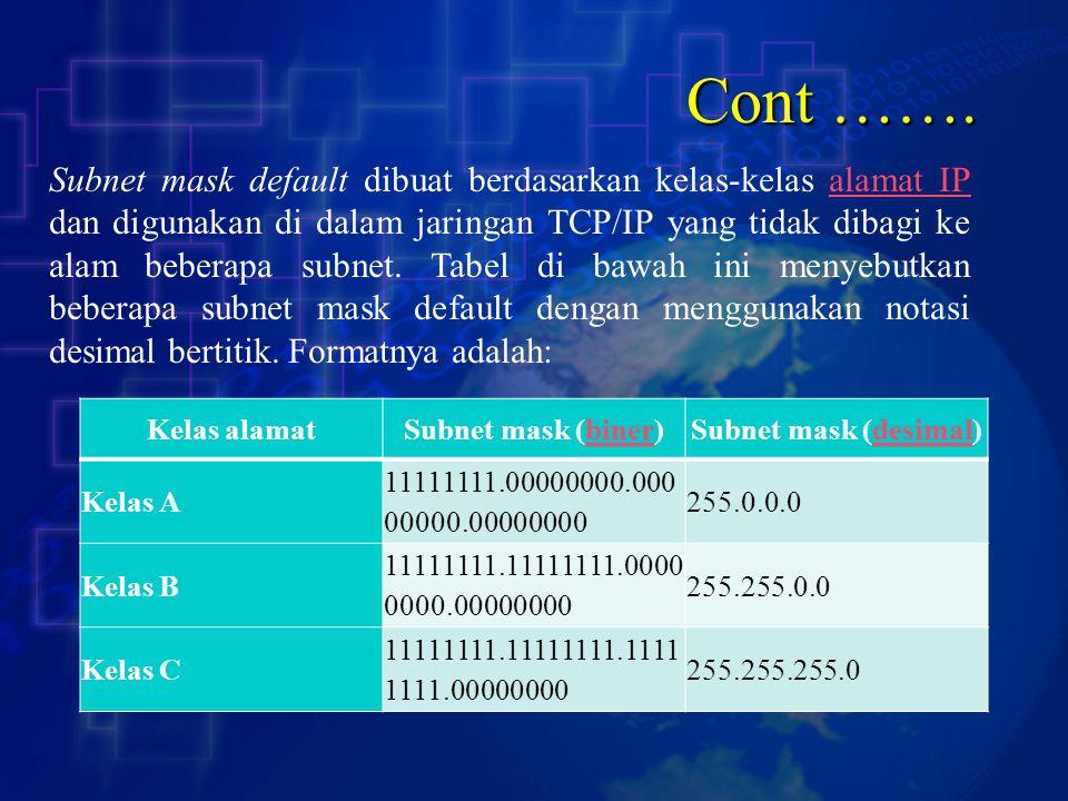 CIDR Notasi network prefix juga dikenal dengan sebutan notasi Classless Inter-Domain Routing (CIDR) Kelas alamatSubnet mask (biner)biner Subnet mask (desimal)desimal Prefix Length Kelas A 11111111.00000000.00 000000.00000000 255.0.0.0/8 Kelas B 11111111.11111111.00 000000.00000000 255.255.0.0/16 Kelas C 11111111.11111111.11 111111.00000000 255.255.255.0/24