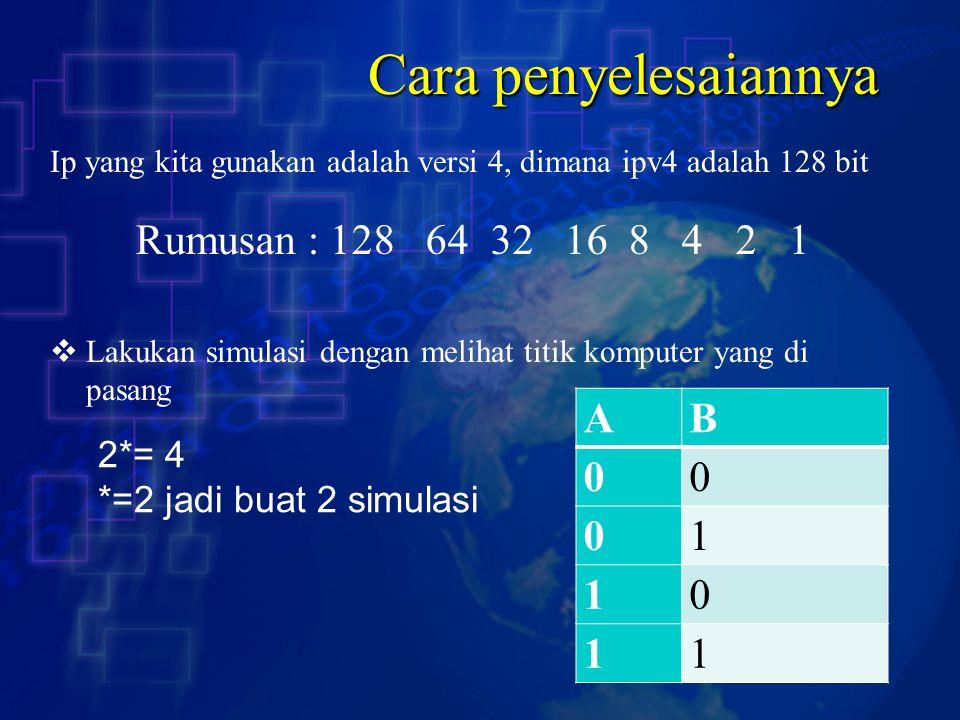 Cara penyelesaiannya Ip yang kita gunakan adalah versi 4, dimana ipv4 adalah 128 bit Rumusan : 128 64 32 16 8 4 2 1  Lakukan simulasi dengan melihat titik komputer yang di pasang AB 00 01 10 11 2*= 4 *=2 jadi buat 2 simulasi
