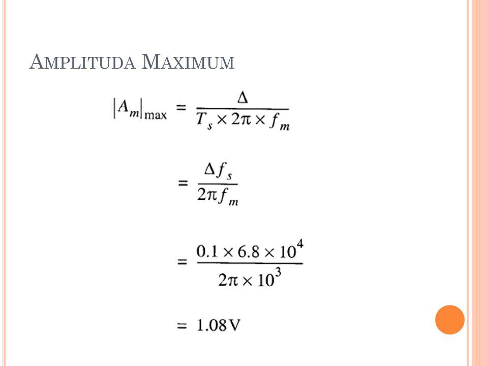 A MPLITUDA M AXIMUM