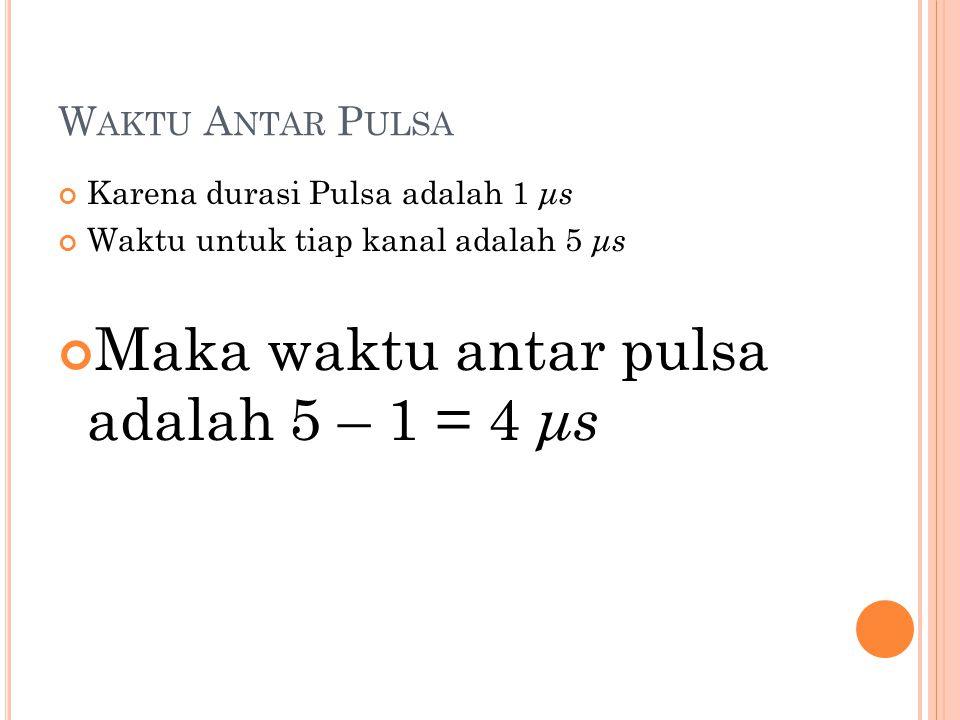 W AKTU A NTAR P ULSA Karena durasi Pulsa adalah 1 μs Waktu untuk tiap kanal adalah 5 μs Maka waktu antar pulsa adalah 5 – 1 = 4 μs