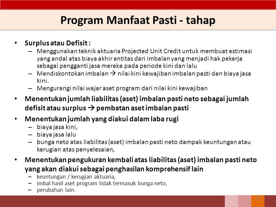 Program Manfaat Pasti - tahap Surplus atau Defisit : – Menggunakan teknik aktuaria Projected Unit Credit untuk membuat estimasi yang andal atas biaya