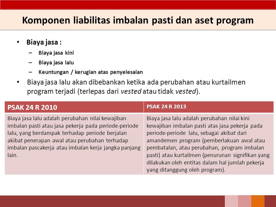 Asumsi Aktuarial Estimasi kenaikan gaji masa depanImbalan dalam program Prakiraan gaji di masa depan memperhitungkan faktor inflasi, senioritas, promosi dan faktor relevan lain Perubahan tingkat imbalan yang ditentukan pemerintah