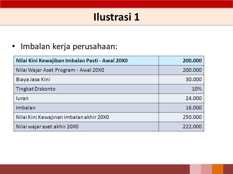 Ilustrasi 1 Imbalan kerja perusahaan: 71 Nilai Kini Kewajiban Imbalan Pasti - Awal 20X0200.000 Nilai Wajar Aset Program - Awal 20X0200.000 Biaya Jasa