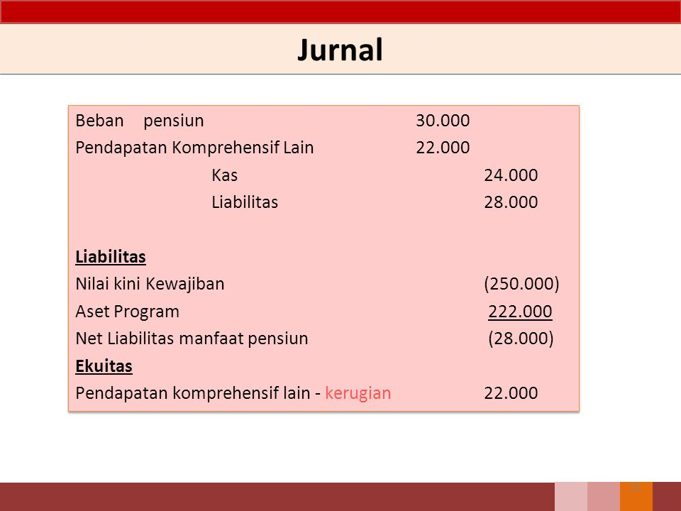 Jurnal 73 Bebanpensiun30.000 Pendapatan Komprehensif Lain22.000 Kas24.000 Liabilitas28.000 Liabilitas Nilai kini Kewajiban (250.000) Aset Program 222.