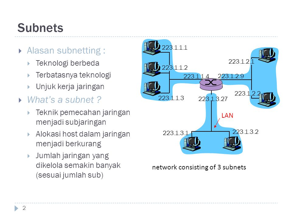Subnets  Alasan subnetting :  Teknologi berbeda  Terbatasnya teknologi  Unjuk kerja jaringan  What's a subnet .