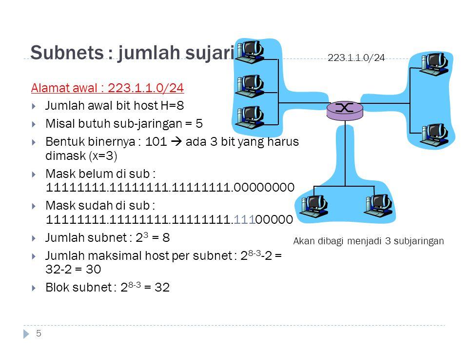 Subnets : jumlah sujaringan 223.1.1.0/24 Alamat awal : 223.1.1.0/24  Jumlah awal bit host H=8  Misal butuh sub-jaringan = 5  Bentuk binernya : 101  ada 3 bit yang harus dimask (x=3)  Mask belum di sub : 11111111.11111111.11111111.00000000  Mask sudah di sub : 11111111.11111111.11111111.11100000  Jumlah subnet : 2 3 = 8  Jumlah maksimal host per subnet : 2 8-3 -2 = 32-2 = 30  Blok subnet : 2 8-3 = 32 Akan dibagi menjadi 3 subjaringan 5