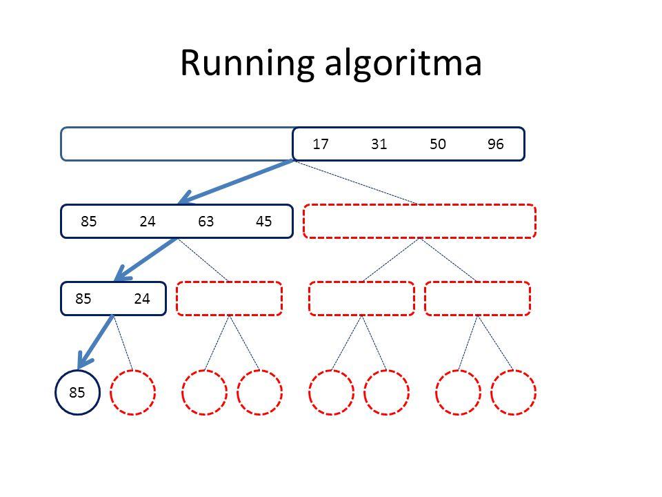 Running algoritma 85 24 63 45 85 24 85 24 63 45 85 17 31 50 96