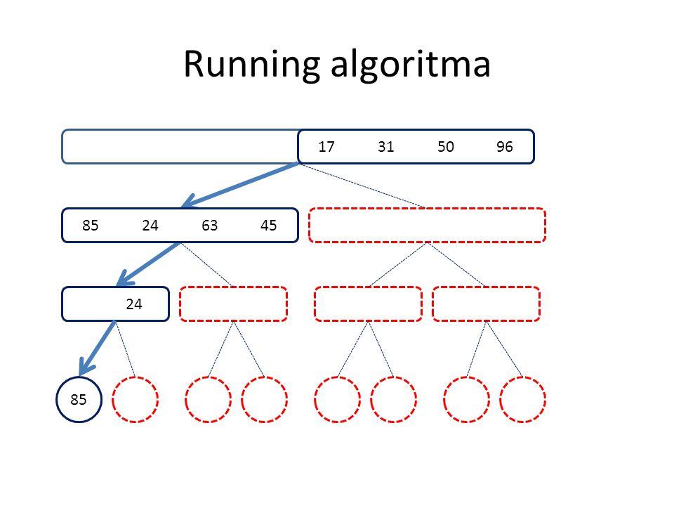 Running algoritma 85 24 63 45 24 85 24 63 45 85 17 31 50 96