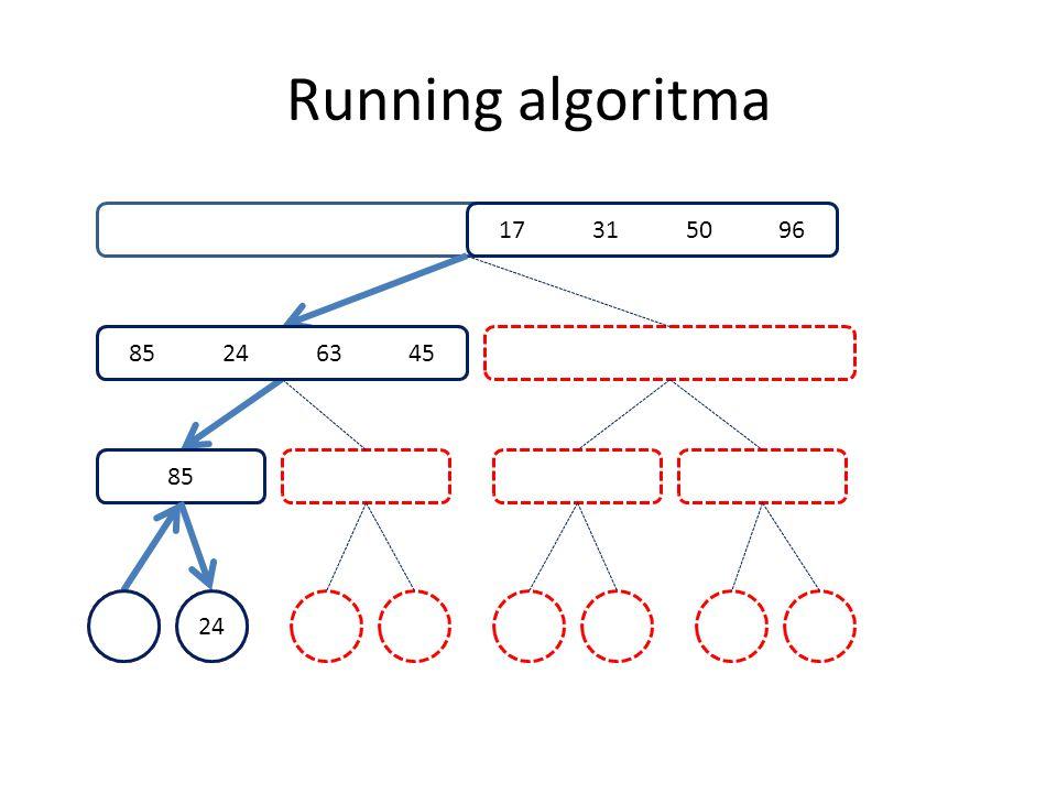 Running algoritma 85 24 63 45 85 85 24 63 45 24 17 31 50 96