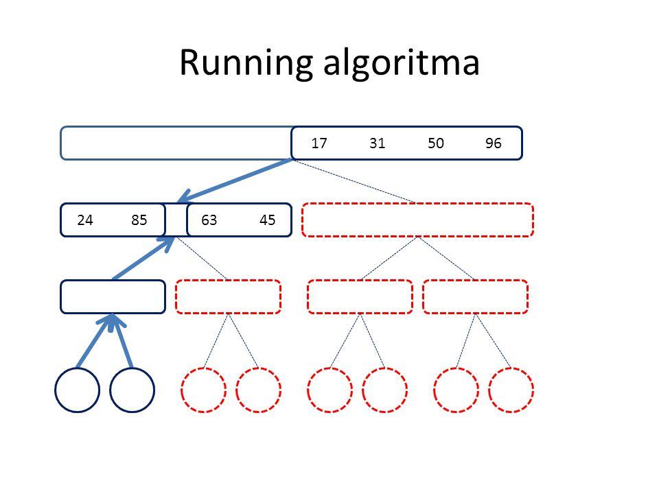 Running algoritma 85 24 63 45 63 4524 85 17 31 50 96