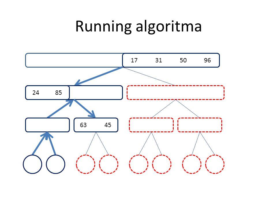 Running algoritma 85 24 63 45 63 45 24 85 17 31 50 96
