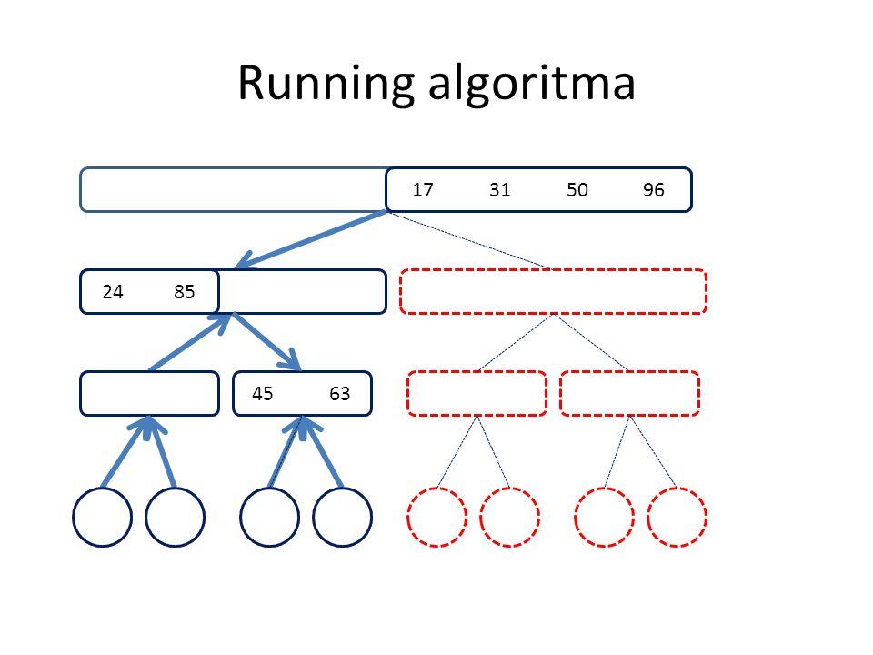Running algoritma 85 24 63 45 45 63 24 85 17 31 50 96