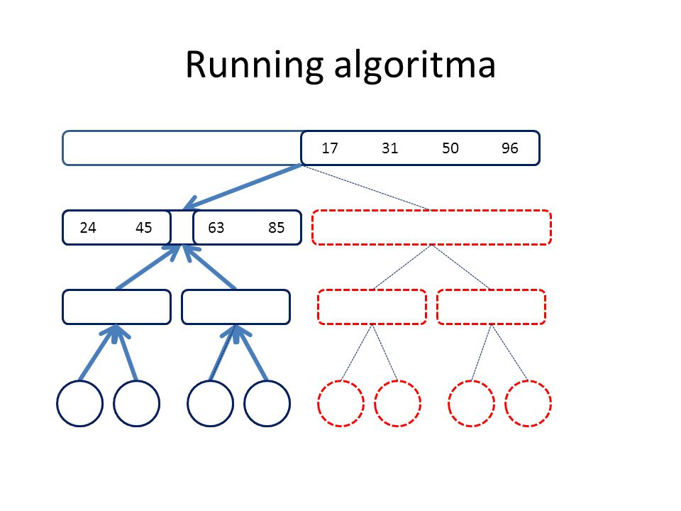 Running algoritma 85 24 63 45 24 4563 85 17 31 50 96