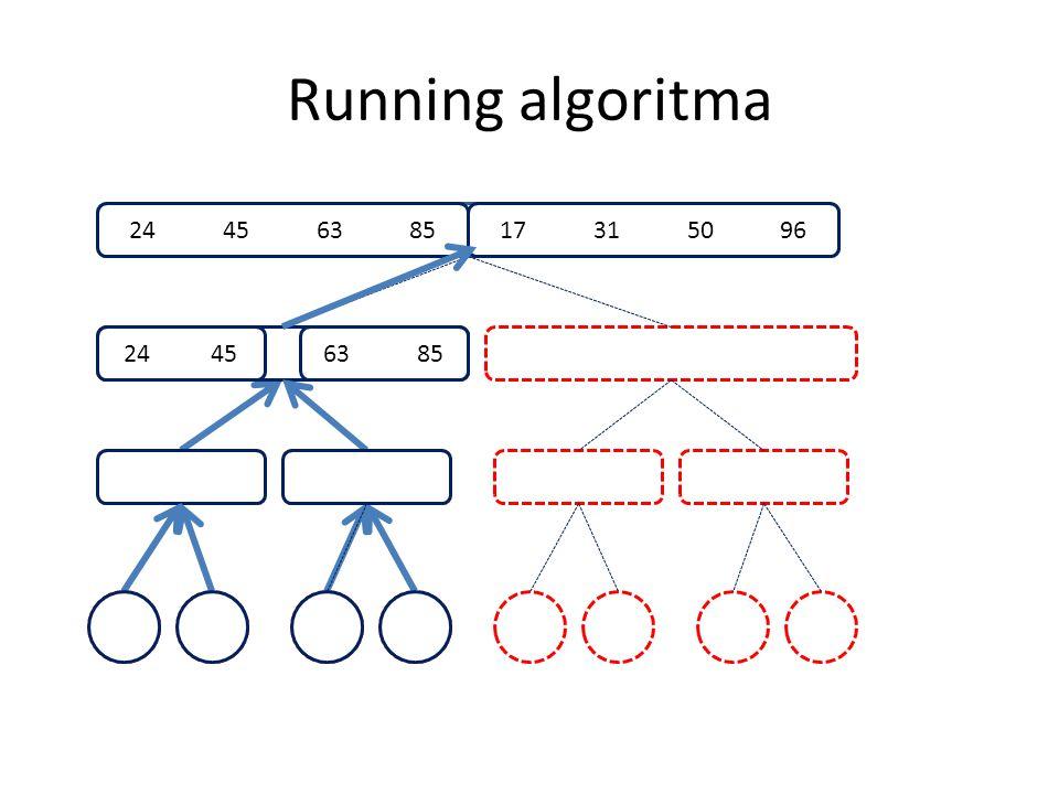 Running algoritma 85 24 63 45 24 4563 85 17 31 50 9624 45 63 85