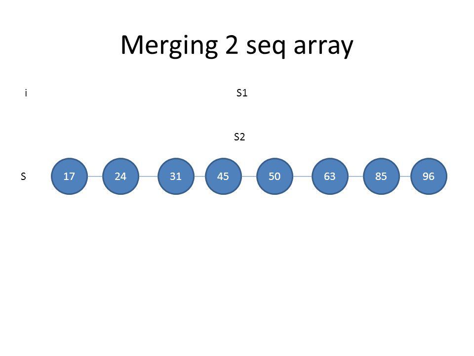 Merging 2 seq array S1 S2 S 96 i 17243145506385