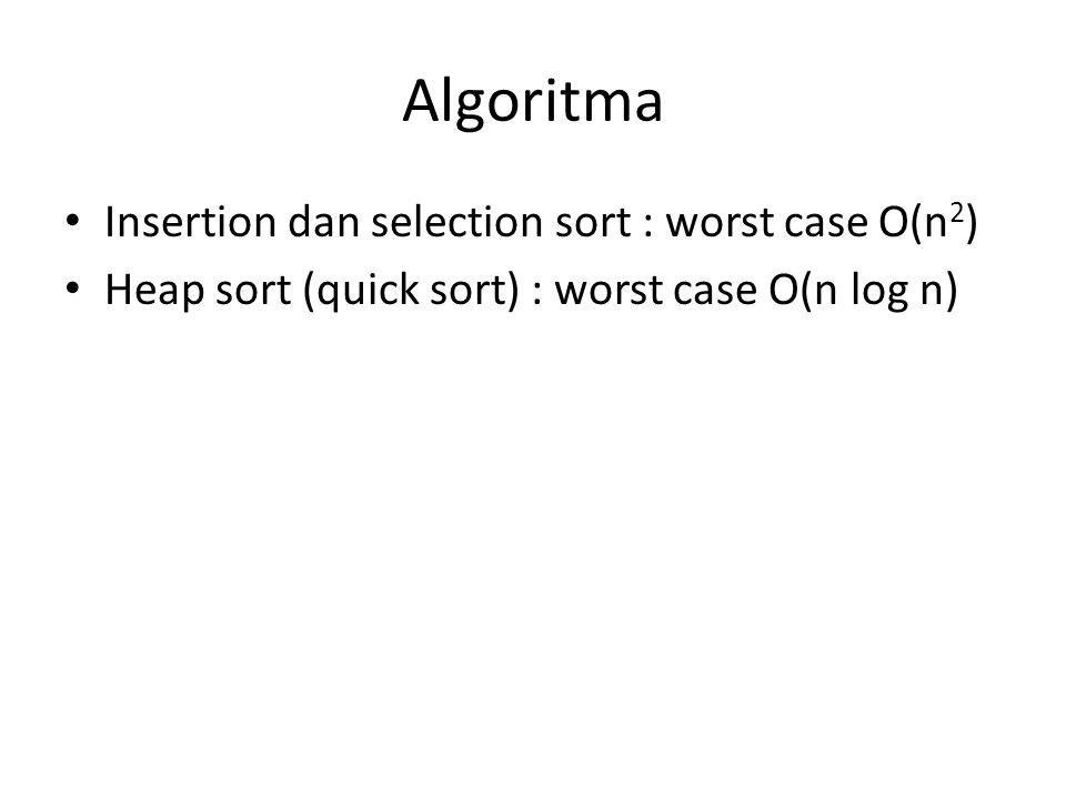 Analisa Quicksort Asumsikan semua elemen berbeda Running time tergantung dari distribusi spliting array Spliting partisi perlu waktu