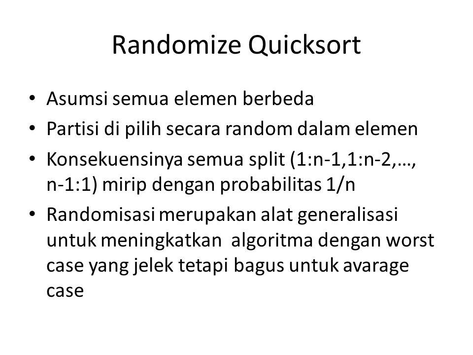 Randomize Quicksort Asumsi semua elemen berbeda Partisi di pilih secara random dalam elemen Konsekuensinya semua split (1:n-1,1:n-2,…, n-1:1) mirip dengan probabilitas 1/n Randomisasi merupakan alat generalisasi untuk meningkatkan algoritma dengan worst case yang jelek tetapi bagus untuk avarage case