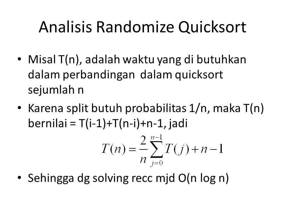 Analisis Randomize Quicksort Misal T(n), adalah waktu yang di butuhkan dalam perbandingan dalam quicksort sejumlah n Karena split butuh probabilitas 1/n, maka T(n) bernilai = T(i-1)+T(n-i)+n-1, jadi Sehingga dg solving recc mjd O(n log n)