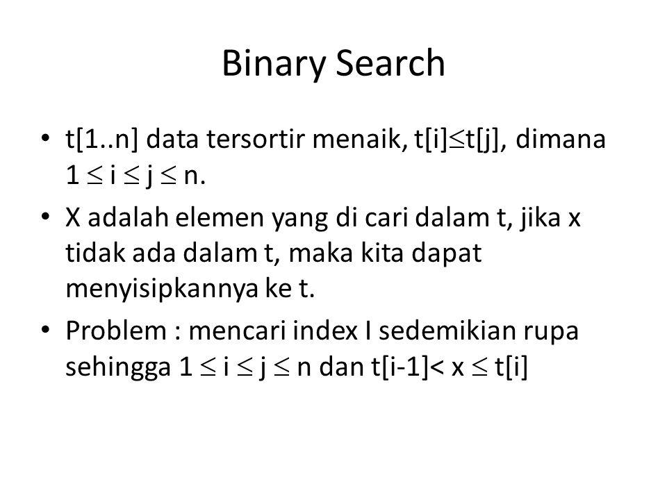 Binary Search t[1..n] data tersortir menaik, t[i]  t[j], dimana 1  i  j  n. X adalah elemen yang di cari dalam t, jika x tidak ada dalam t, maka k
