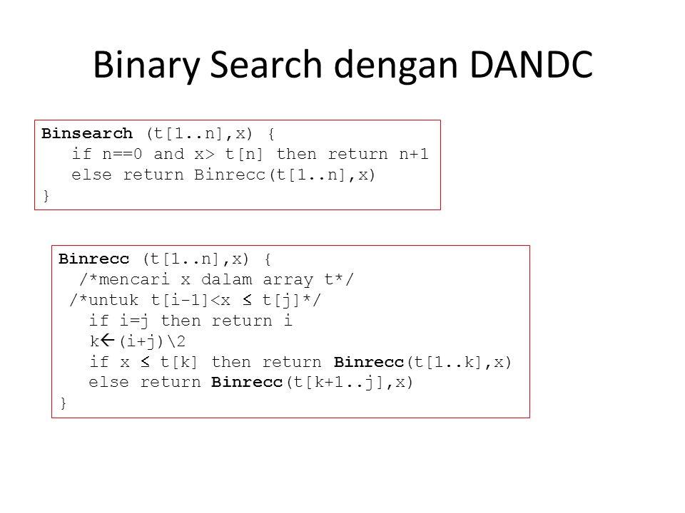 Binary Search dengan DANDC Binsearch (t[1..n],x) { if n==0 and x> t[n] then return n+1 else return Binrecc(t[1..n],x) } Binrecc (t[1..n],x) { /*mencari x dalam array t*/ /*untuk t[i-1]<x  t[j]*/ if i=j then return i k  (i+j)\2 if x  t[k] then return Binrecc(t[1..k],x) else return Binrecc(t[k+1..j],x) }