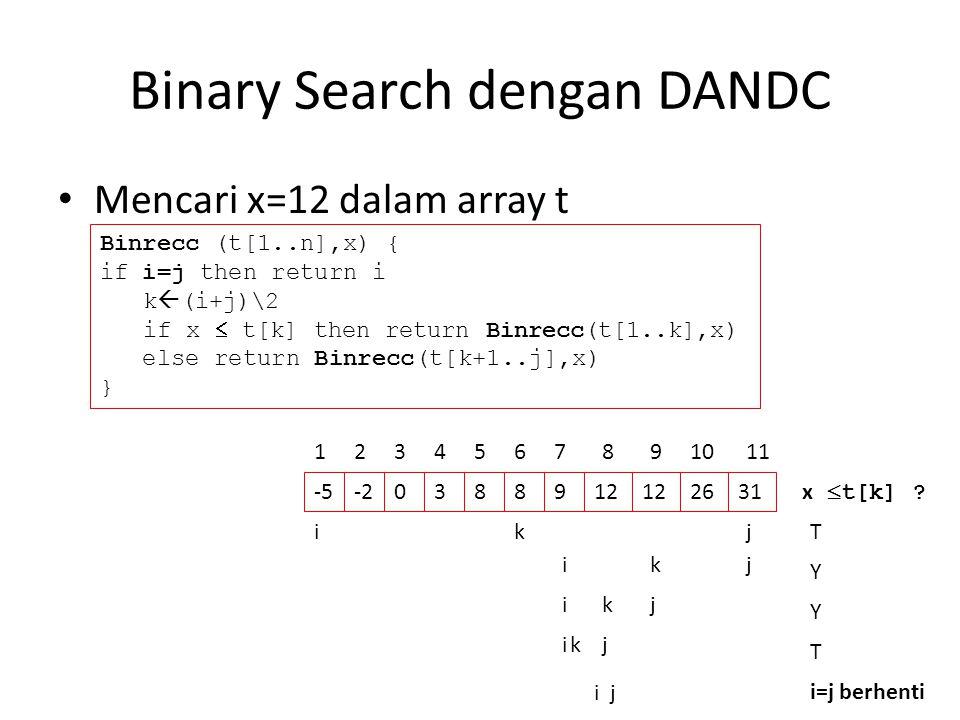 Binary Search dengan DANDC Mencari x=12 dalam array t -5-20388912 2631 1234567891011 ikj x  t[k] ? T Y Y T i=j berhenti ikj ikj ikj ij Binrecc (t[1..
