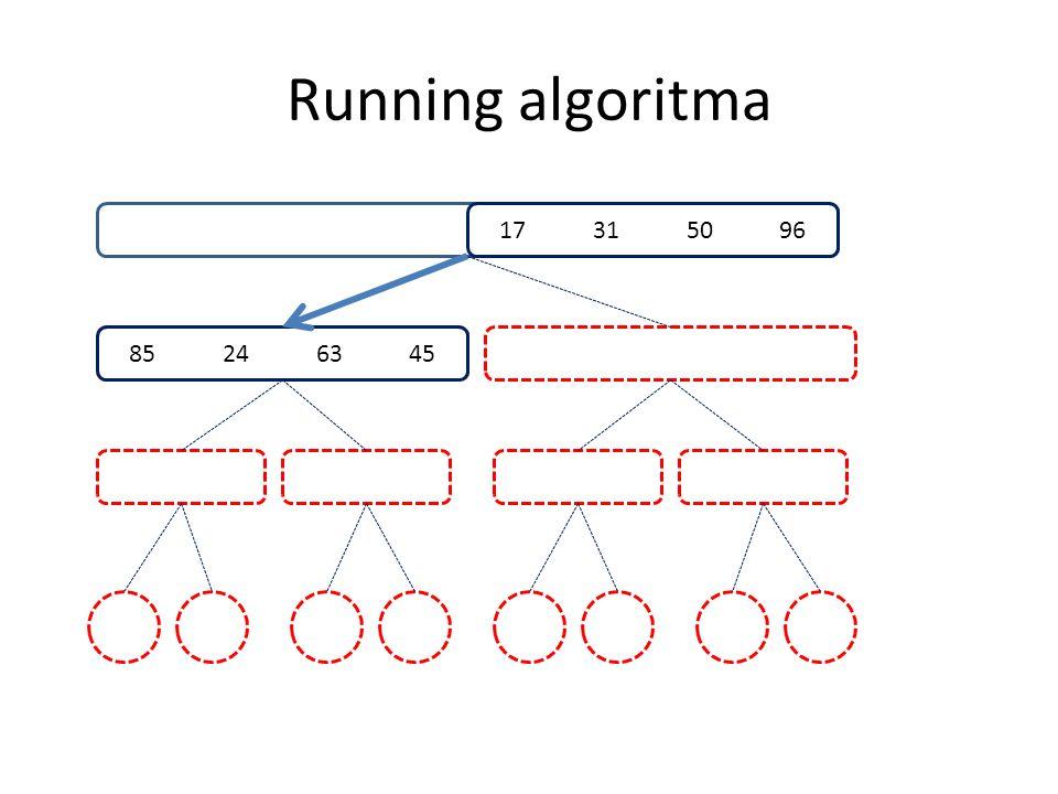 Running algoritma 85 24 63 45 17 31 50 96