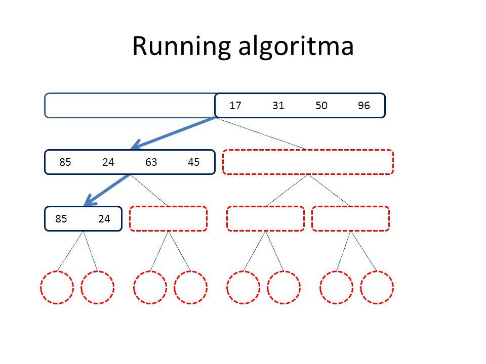 Running algoritma 85 24 63 45 85 24 85 24 63 45 17 31 50 96