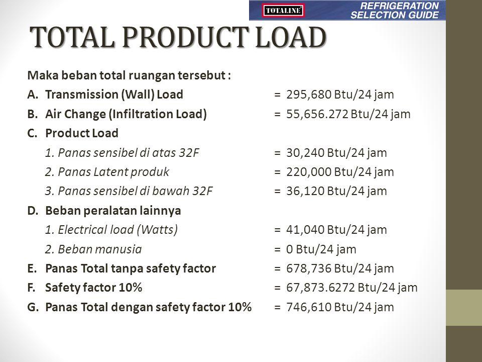 TOTAL PRODUCT LOAD Maka beban total ruangan tersebut : A. Transmission (Wall) Load=295,680 Btu/24 jam B. Air Change (Infiltration Load)=55,656.272 Btu